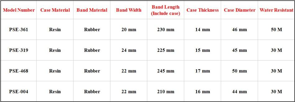 watches-details-01