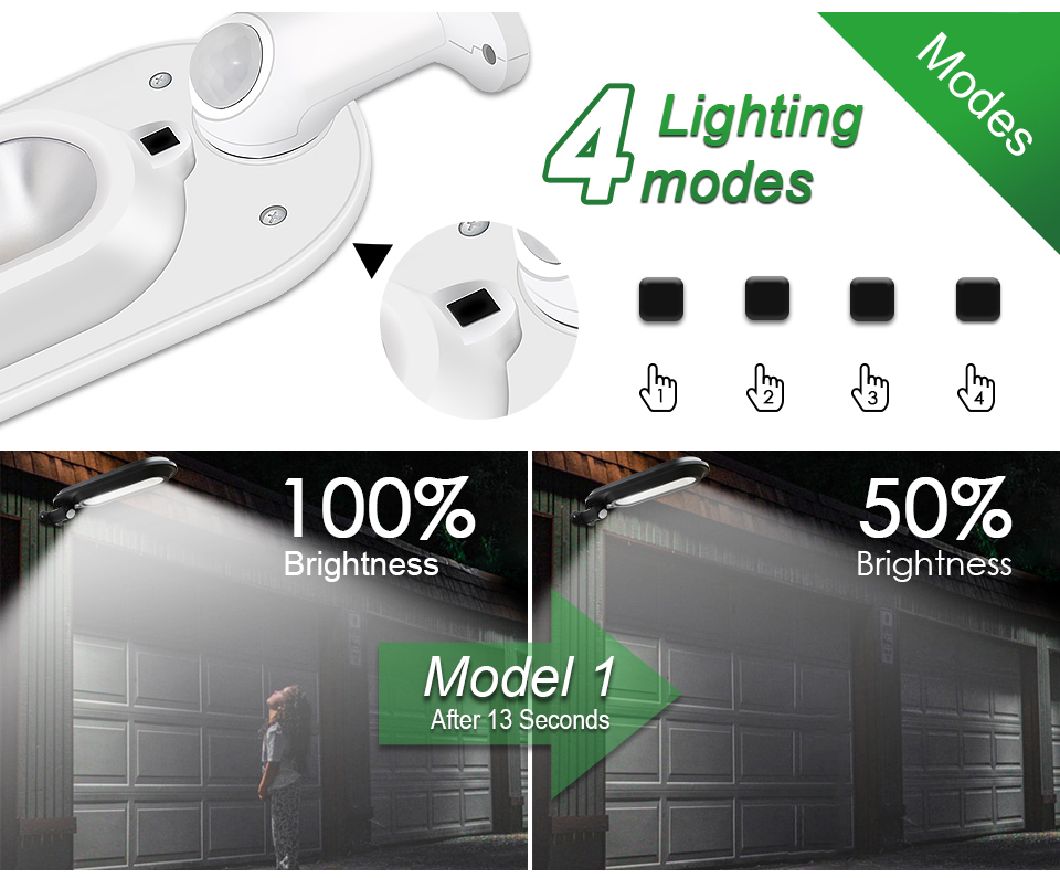 CHIZAO Eco Friendly and Wall Mounted Outdoor Solar Charge Motion Sensor LED with 600 Lumens 14