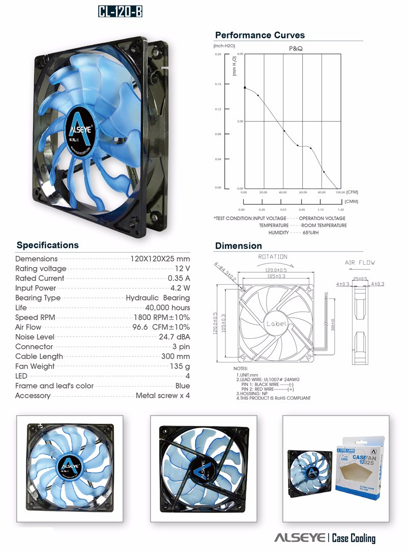 Alseye Cooler Pc Fan 120mm 12v 3pin 1800rpm 96cfm High Air Flow Case 3 Pin Wire Diagram How To Choose Your