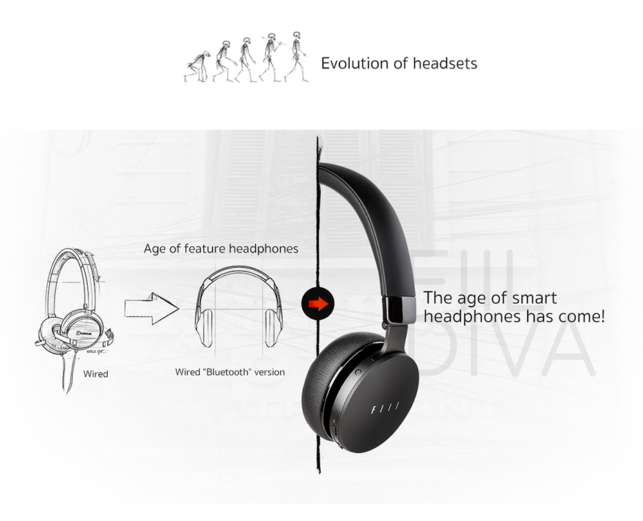 FIIL DIVA Pro Bluetooth Headphone smart Headset MaxWide 3D sound Wireless Headphones Professional MAF smart noise canceling (2)