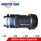 WaveTopSign 355nm Ad...