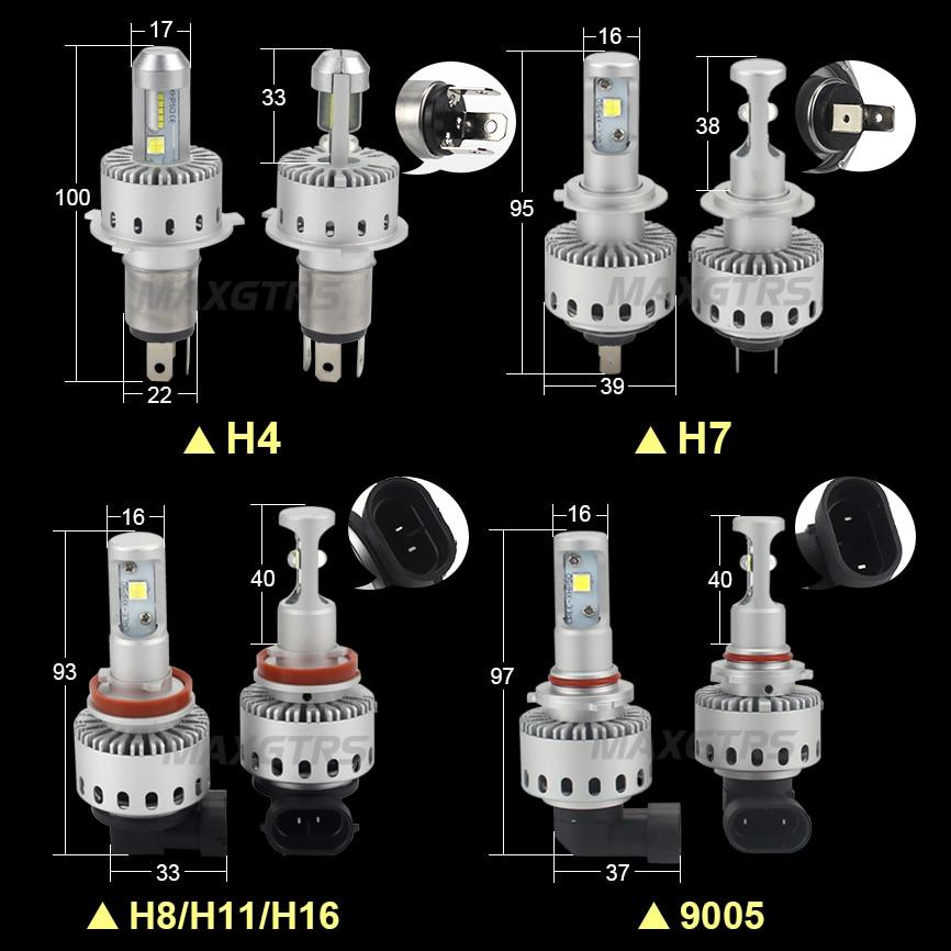 2x CREE CHIP XHP50 bilstrålkastare H4 H7 LED H8 / H11 HB3 / 9005 HB4 - Bilbelysning - Foto 2