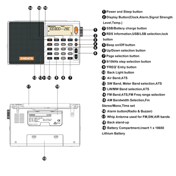 XHDATA D-808 Portable Digital Radio FM Stereo/SW/MW/LW SSB AIR RDS Multi Band Radio Speaker with LCD Display Alarm Clock  Radio 6