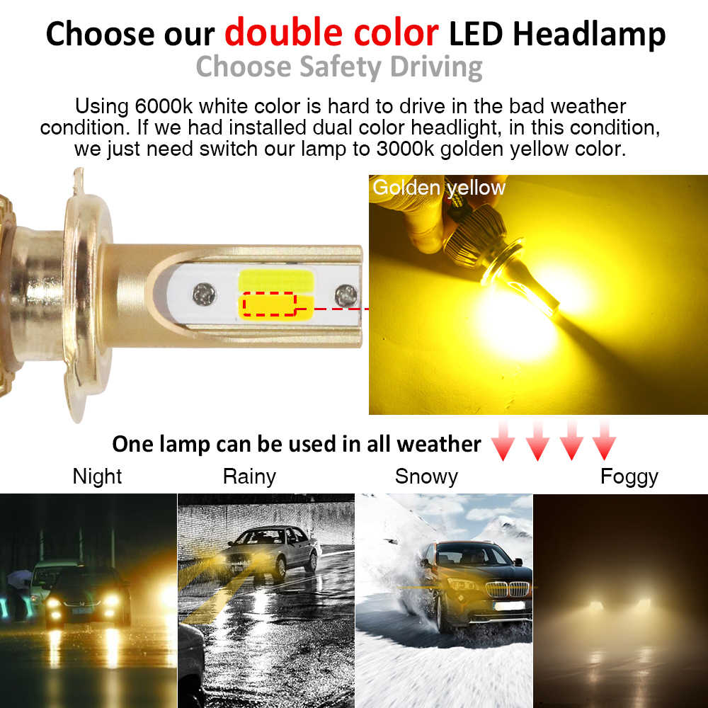 Cawanerl H1 H3 H4 H7 Double Color LED Headlight Lamp 72W 7600LM Per Set 3000K + 6000K H8 H9 H11 9005 9006 Car Headlamp Fog Light