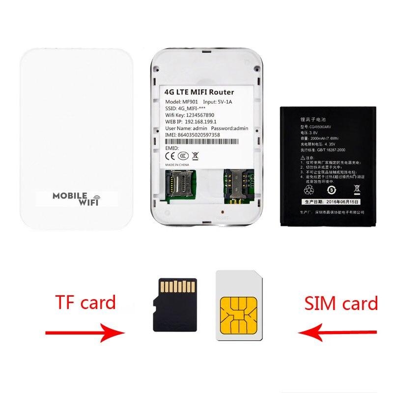 mini Gambian กับซิมการ์ดสล็อต 3G