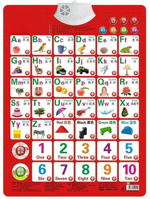 Alphabet Numbers Chart - Eczaproductosebchart of basic sanskrit