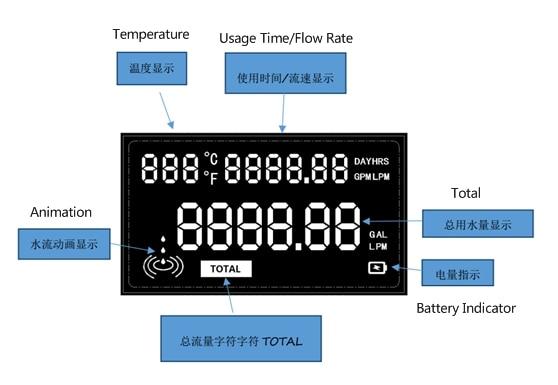 US211M Lite Display Instruction