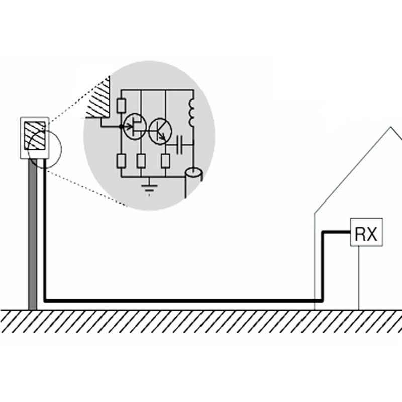 ミニ-ホイップ Mf/Hf/Vhf Sdr アンテナ Miniwhip 短波アクティブアンテナため鉱石ラジオ、チューブ (トランジスタ) ラジオ、 Rtl-Sdr 受信ハック