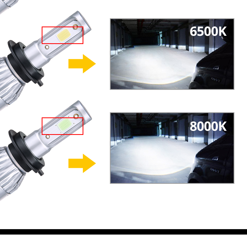 Aceersun H4 LED H7 Car Headlight H1 H8 H9 9005 9006 8000lm 4300K 6500K MINI 72W Auto Hi Lo Beam 12V And 5V USB Small stage light (5)