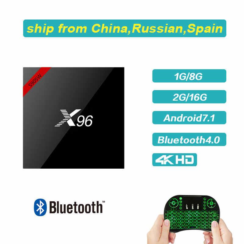 Detail Feedback Fragen über TTVBOX X96 Mini Android TV BOX