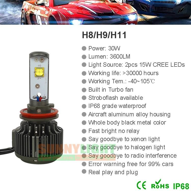 7- h8 h9 h11 led car auto headlight headlamp head light fog light drl