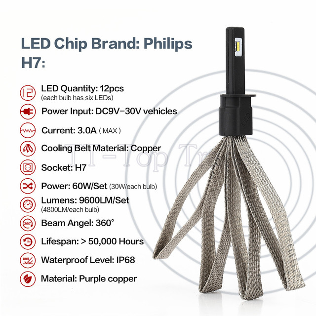 2pcs p7 h7 60w ip68 for philips cold white led all in one conversion rh aliexpress com