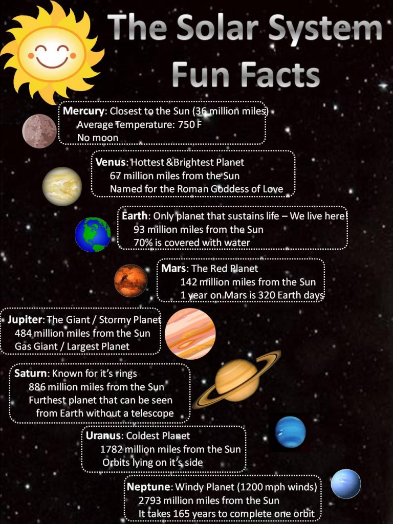 solar system facts - 736×980