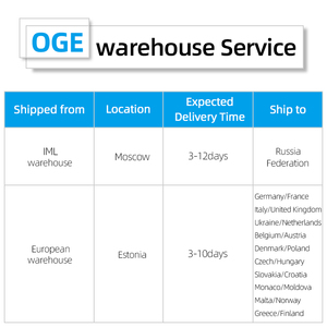 Image 3 - Oge Wiper Blades For Renault Megane / Scenic / Fluence / Laguna / Clio / Captur High Quality Rubber Windscreen Car Accessories