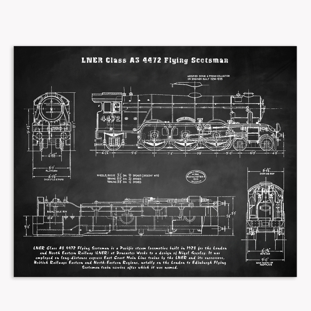Chalkboard art vintage locomotive blueprint canvas painitng giclee chalkboard art vintage locomotive blueprint canvas painitng giclee art home decor wall pictures for living room unframed in painting calligraphy from home malvernweather Images