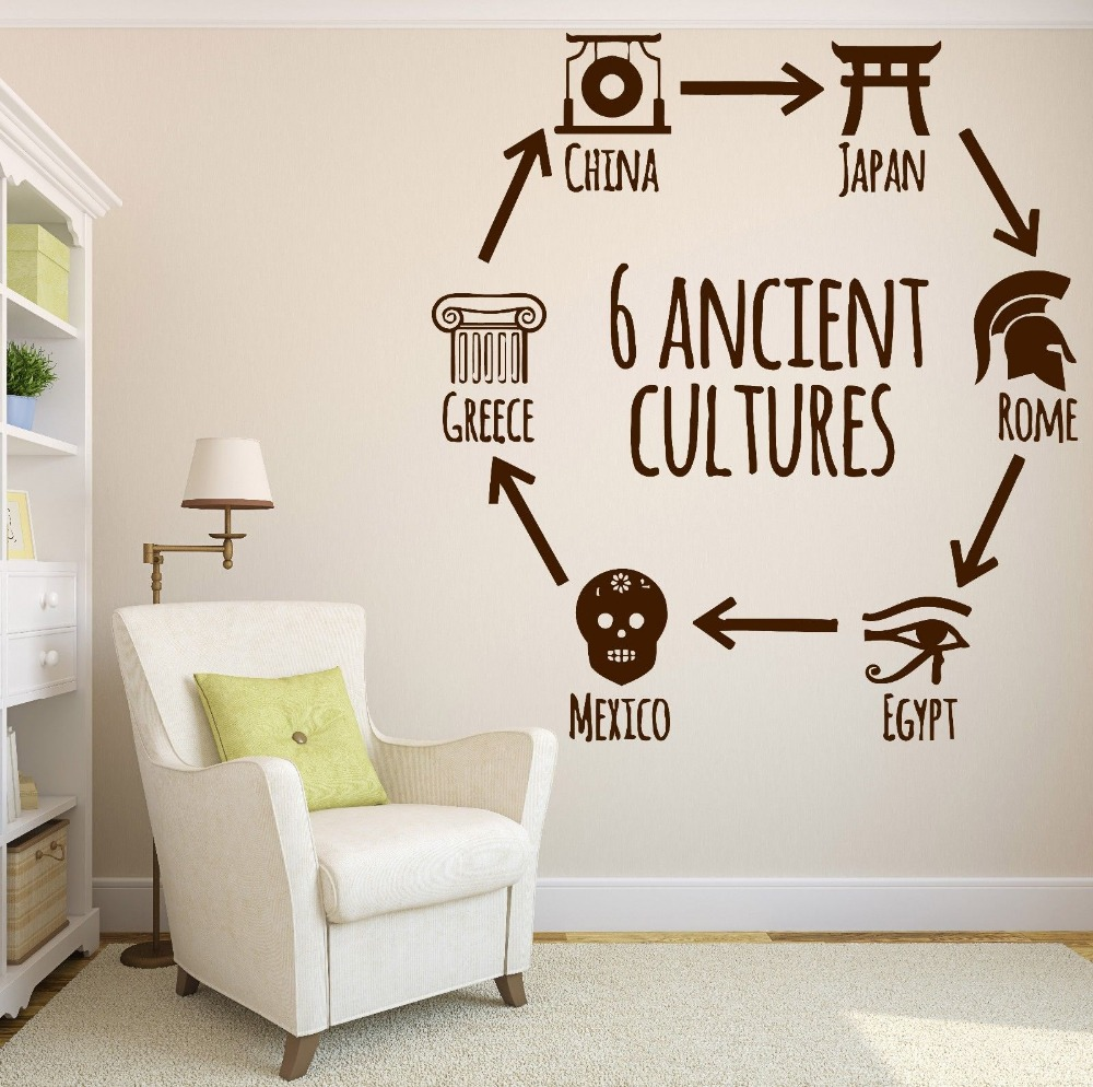 Removable Wall Vinyl Sticker Six Ancient Cultures Traces History Treasure People Home Decor Living Room Waterproof Wallpaper 931