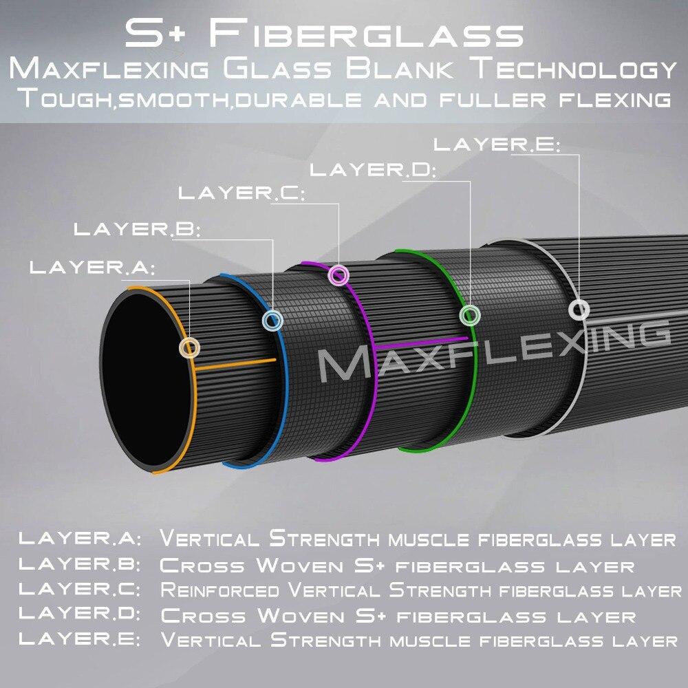 Maximumcatch Glasvezel Fly Staaf S + Glasvezel Met Cordura Tube Matige Action Fly Hengel 7'0''/8'0''/8'6'' 3/4/5WT - 3
