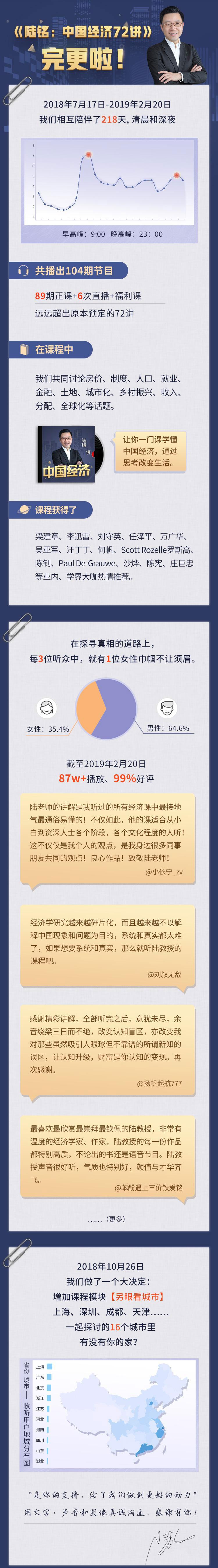经济学名师陆铭:中国经济72讲