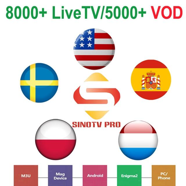 Thụy Điển Châu Âu IPTV Thuê Bao Ba Lan Romania Hà Lan Bỉ Đức Canada Tiếng Do Thái Đan Mạch Slovakia Na Uy Kênh TRUYỀN HÌNH