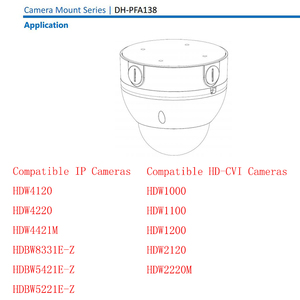 Image 5 - dahua DH PFA138 camera Mount Water proof Junction Box Compatible Body Type IP dome camera DH IPC HDBW5421E Z HDCVI camera 2220