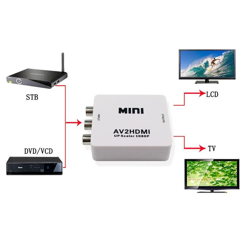 100pcs Free Shipping RCA AV to HDMI Converter Adapter Mini Composite CVBS to HDMI AV2HDMI Converter in Retail Package 1080P new mini composite av cvbs rca to hdmi video converter hdmi adapter 720p 1080p