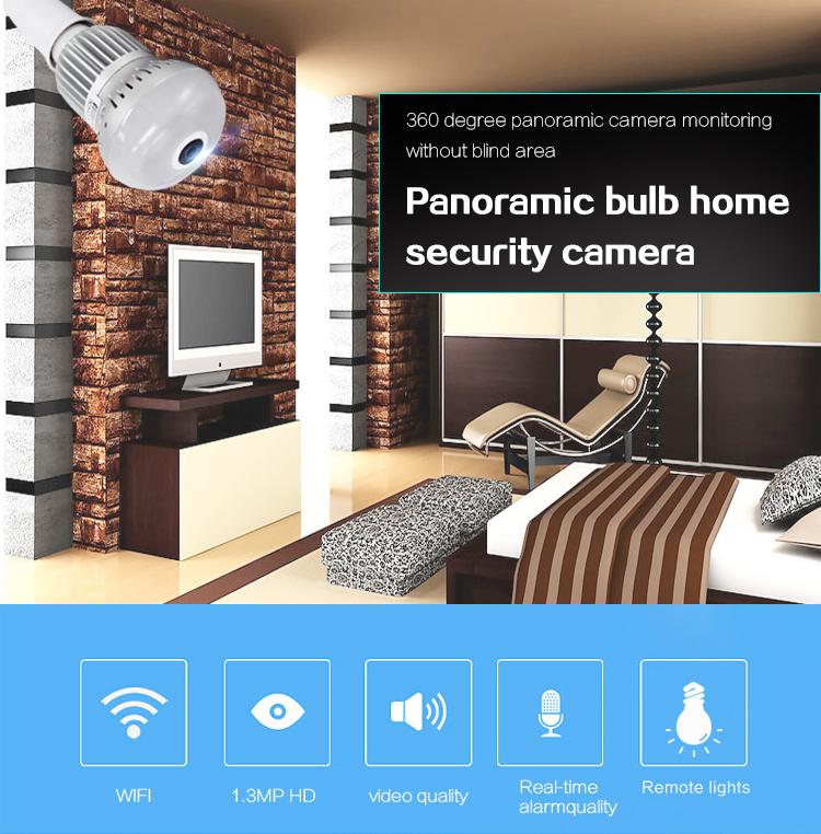 panorámicas cámara vistas CCTV 2