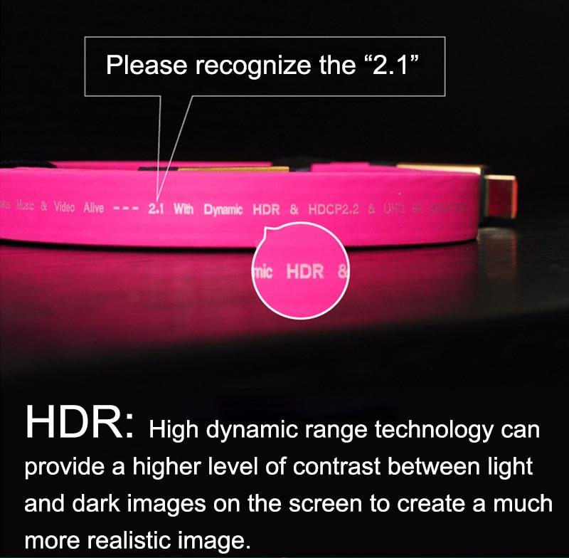48Gbs (UHD) HDMI Last 3