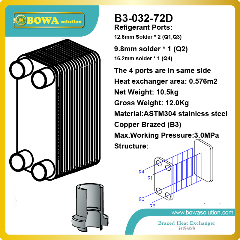 B3-032-72D low height plate heat exchangers working as evaproator condenser in 2 or 3 stages cascade refrigeration units