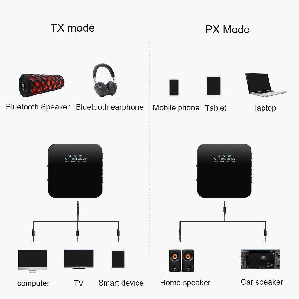 2 en 1 sans fil Bluetooth 5.0 émetteur Audio récepteur HD stéréo musique Bluetooth adaptateur 3.5mm Aux Dongle récepteur Bluetooth