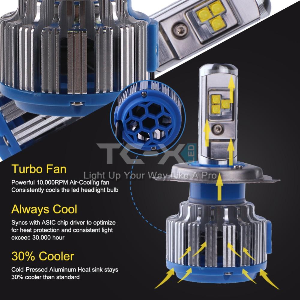 T1 H4 fans