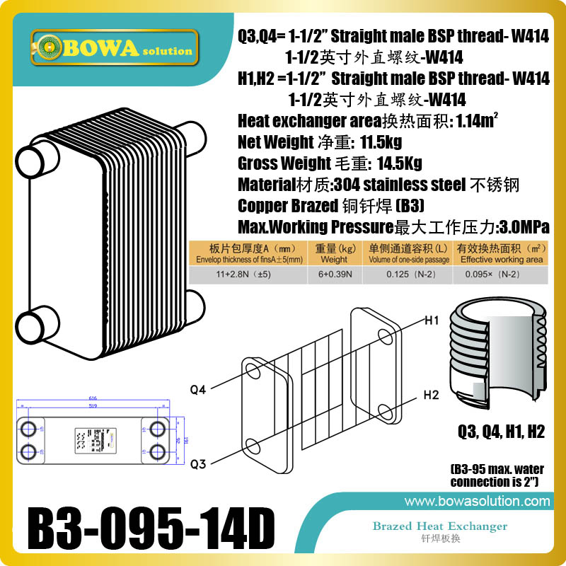 120KW water to water B3 095B 14D AISI304 stainless steel plate heat exchanger replace SWEP heat