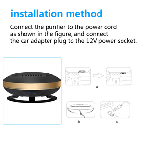 Image 3 - Creative Design Home Car Dual Purpose Air Purification Humidifier Intelligent Car Anion Sterilization Aromatherapy Humidifier