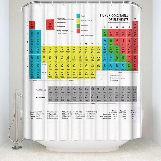 Periodic table shower curtain eva vinyl mat waterproof polyester periodic table shower curtain eva vinyl mat waterproof polyester fabric bath curtain with 12 urtaz Gallery
