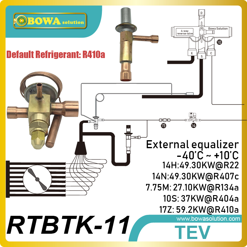 Bi-flow mechanic expansion valves kit is great design for cold & hot integrated equipments to reduce calculating jobs and partsBi-flow mechanic expansion valves kit is great design for cold & hot integrated equipments to reduce calculating jobs and parts
