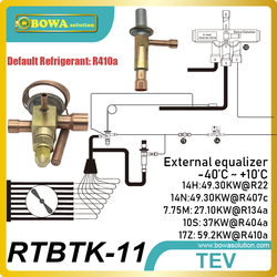 Bi-flow mechanic expansion valves kit is great design for cold & hot integrated equipments to reduce calculating jobs and parts
