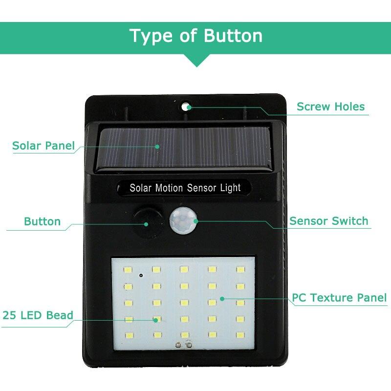 Lâmpadas Solares sensor de movimento pir wall Marca : Gitex