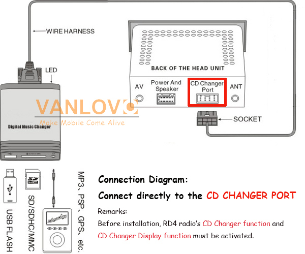 Yatour Digital Music Changer Aux In Sd Usb Mp3 Adapter For Peugoet Blaupunkt Rd4 Radioin Car Players From Automobiles Motorcycles On Aliexpress: Citroen Rd4 Wiring Diagram At Submiturlfor.com