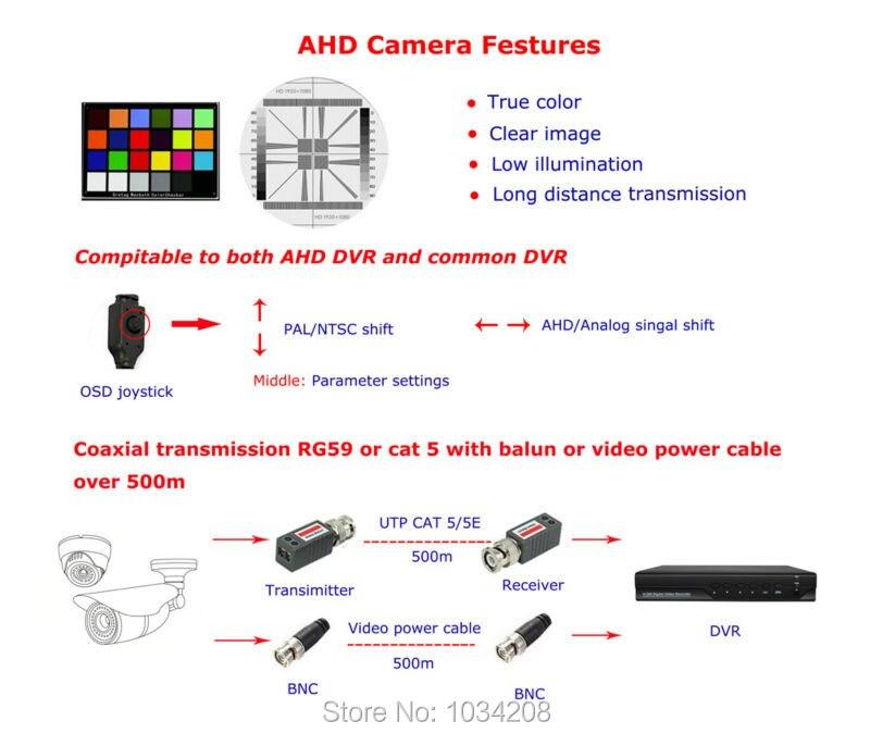 ahd camera