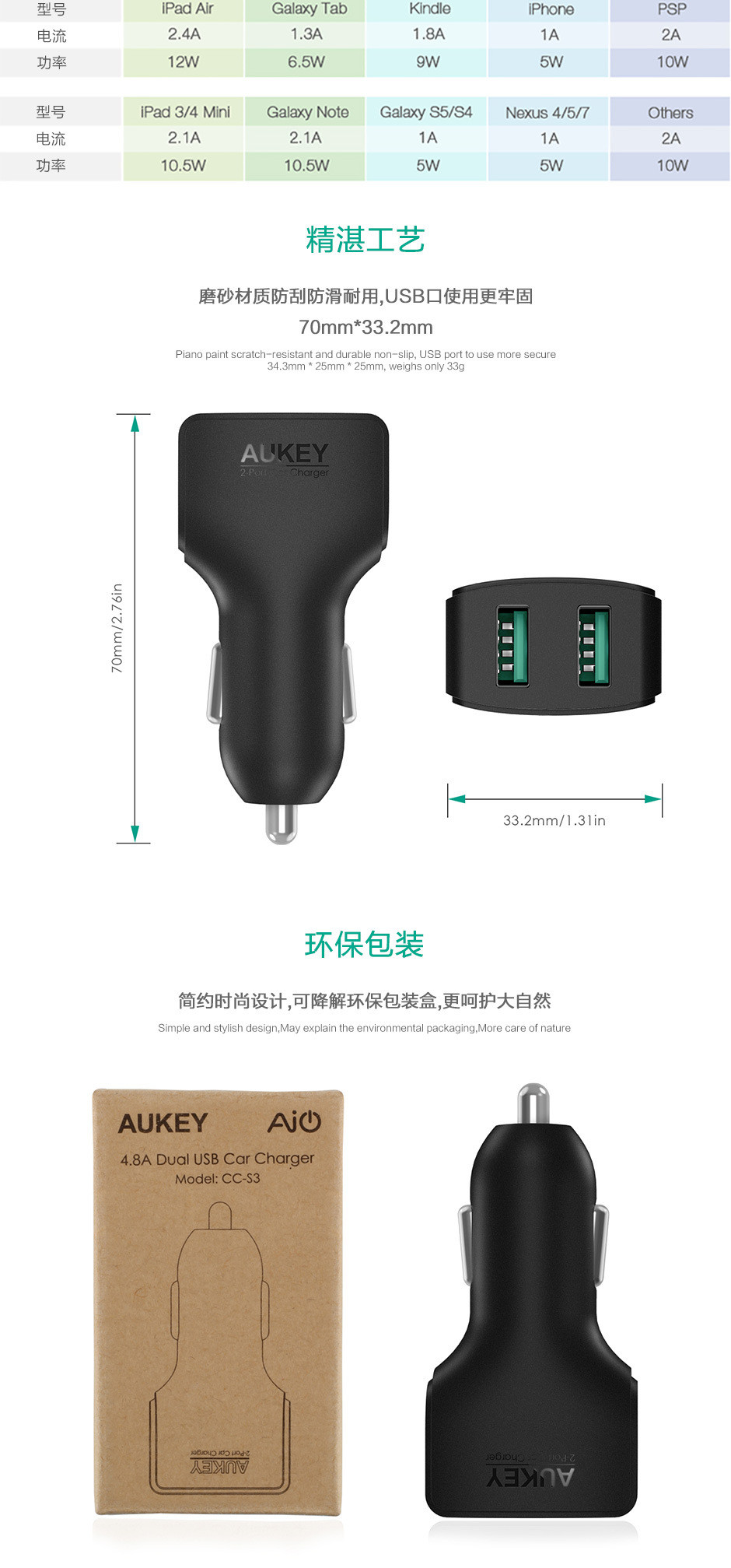 Aukey I6 Car Phone Charger For iPhone 5S 7 Plus (13)