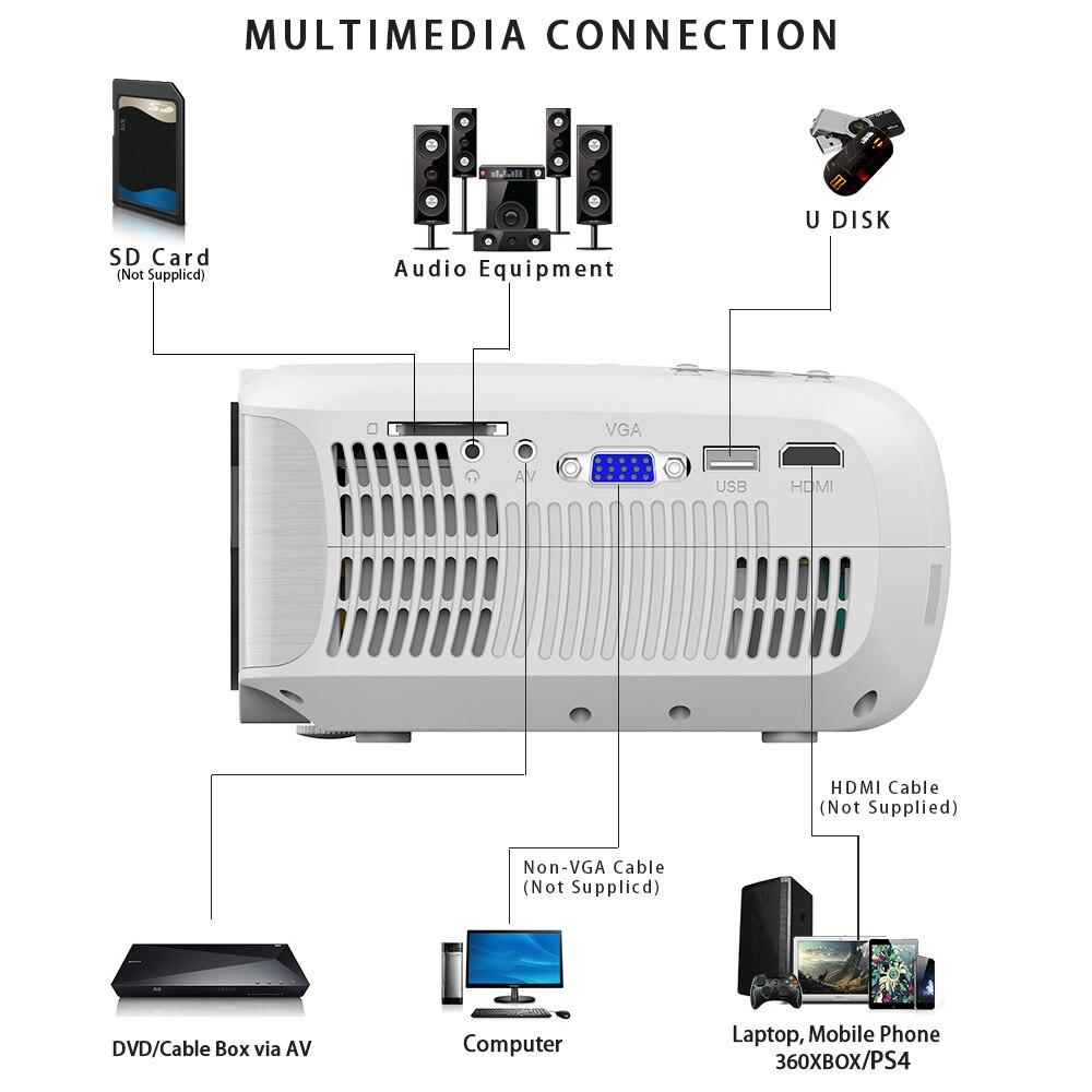 mini projector (2)