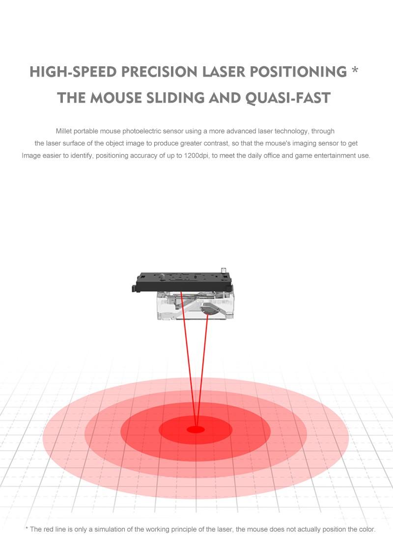 ماوس لاسلكي صغير الحجم من انتاج شركة شيومي 6