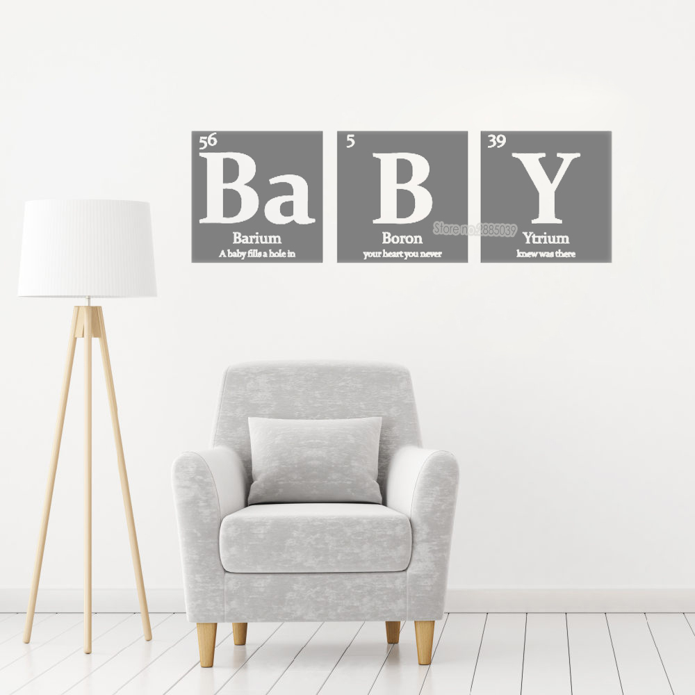 Nursery Decal Baby Periodic Table Of Elements Art Diy Baby Room Wall