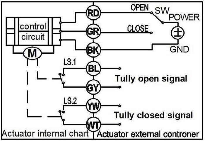 DC5V 7 Wires Qualität Messing DN20 Elektrische Motorisierte Ventil ...