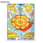 The Wheel And Fortun...