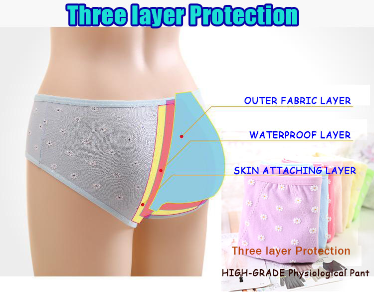 Panties Leak Proof Breathable Girl s Briefs Modal Menstrual Sanitary Period Physiological Underwear Modal Underpants for Girl