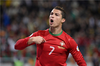 Cristiano Ronaldo Poster Portugal Football Posters Ronaldo Wall Stickers Soccer CR7 Wallpaper World Cup Canvas Prints
