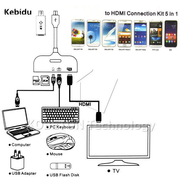 kebidu 5 in 1 micro usb to hdmi hdtv adapter connector tf sd card HDMI Cable Schematic Diagram kebidu 5 in 1 micro usb to hdmi hdtv adapter connector tf sd card reader