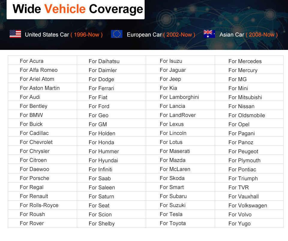 Lexus Fault Codes