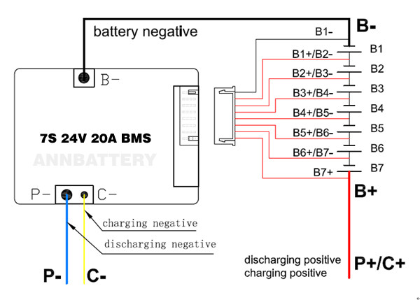 Bms Wiring Diagram Ebike 2004 Hyundai Santa Fe Monsoon 24v 7k Schwabenschamanen De 7s 20a Li Ion Ann Battery E Bike Balancing Uk Seller Rh Vruzend