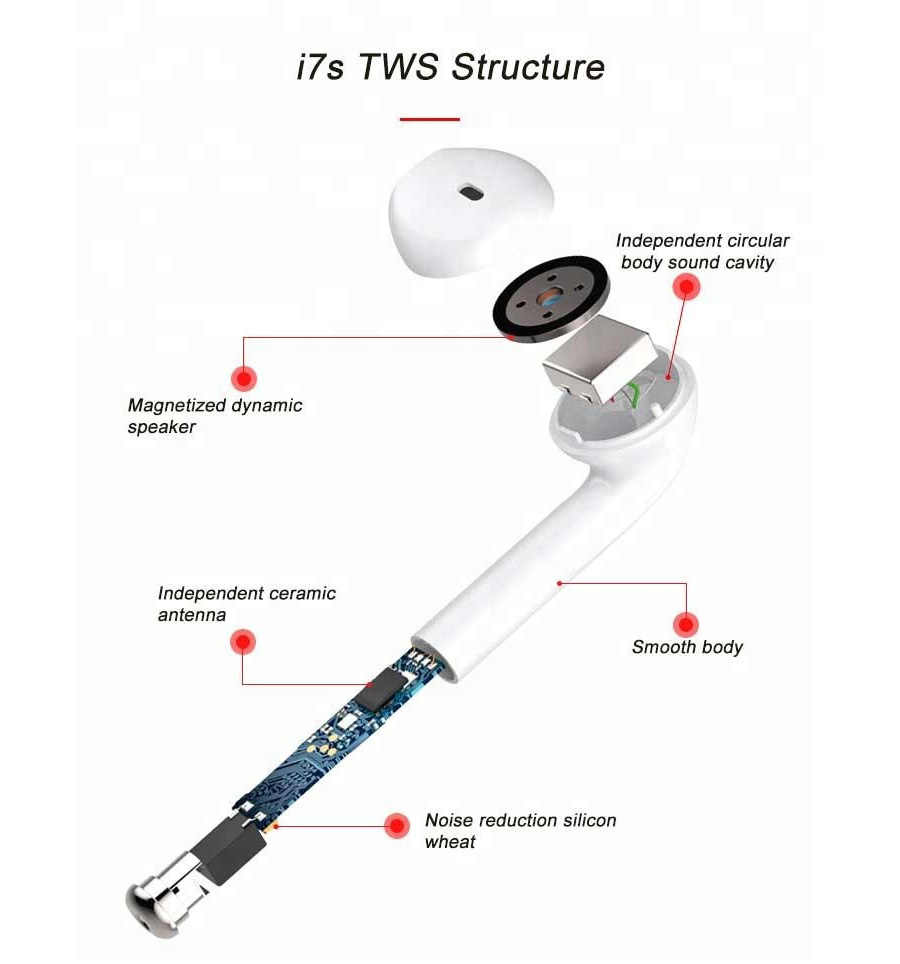 i7s TWS Sport Bluetooth Headset with Stereo Wireless Microphone Wireless Headset Earphone for iPhone X Smart Phone Huawei Xiaomi